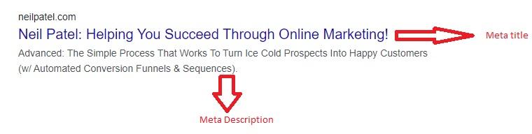 Meta title Meta description optimization santhosh natarajan
