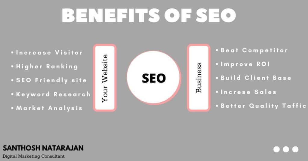 benefits of best seo service company freelancer in trichy santhosh natarajan
