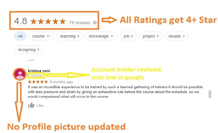 review checking method santhosh natarajan