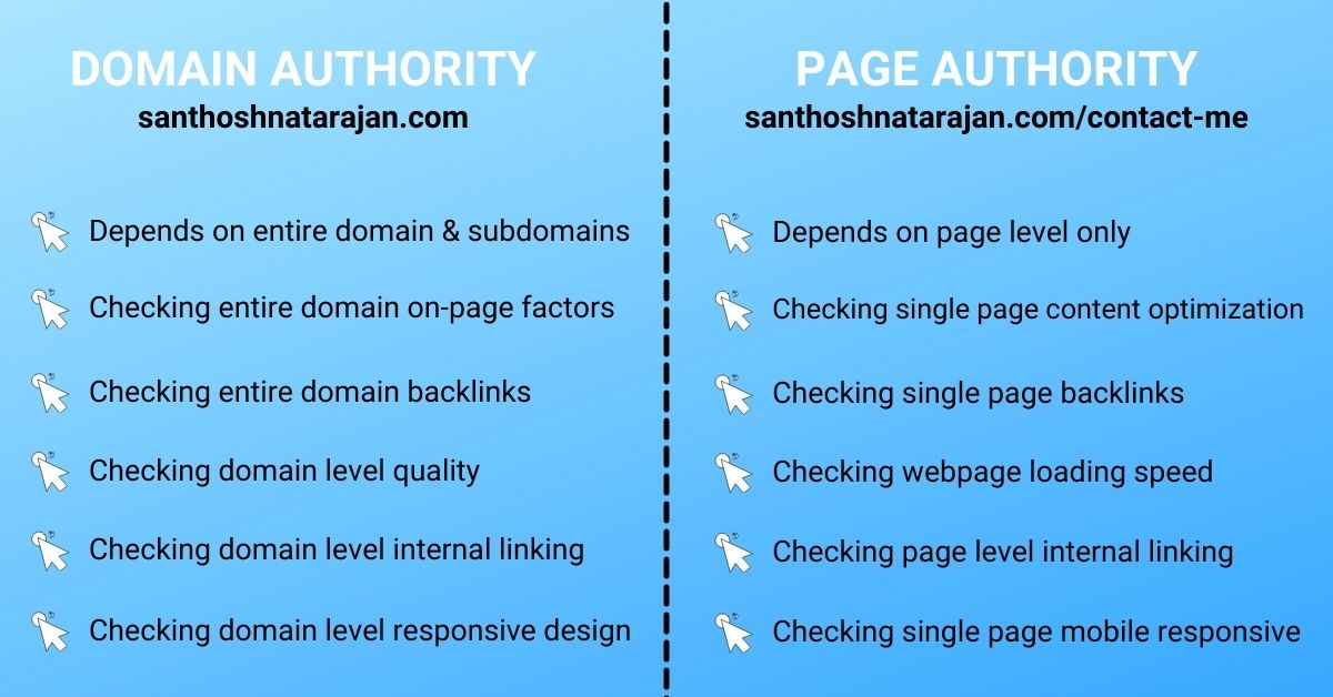 difference between page authority and domain authority how its works in SEO